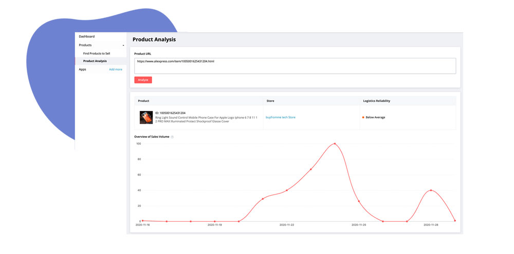 How to do product analysis in the aliexpress dropshipping center
