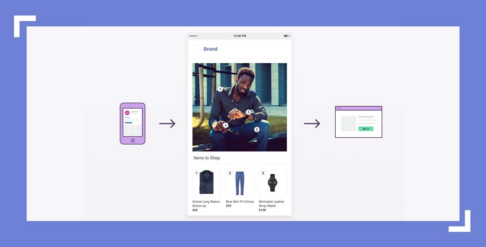 how to sell products on instagram without having a website