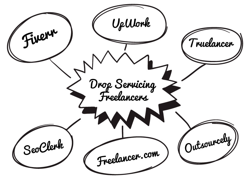how to find drop servicing freelancers